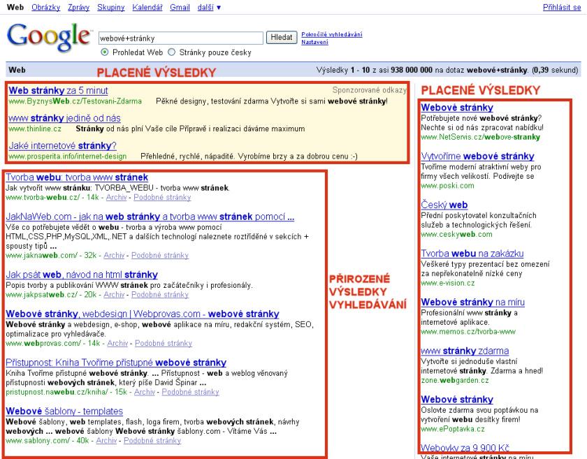 Google - rozlišení výsledků vyhledávání na přirozené a placené